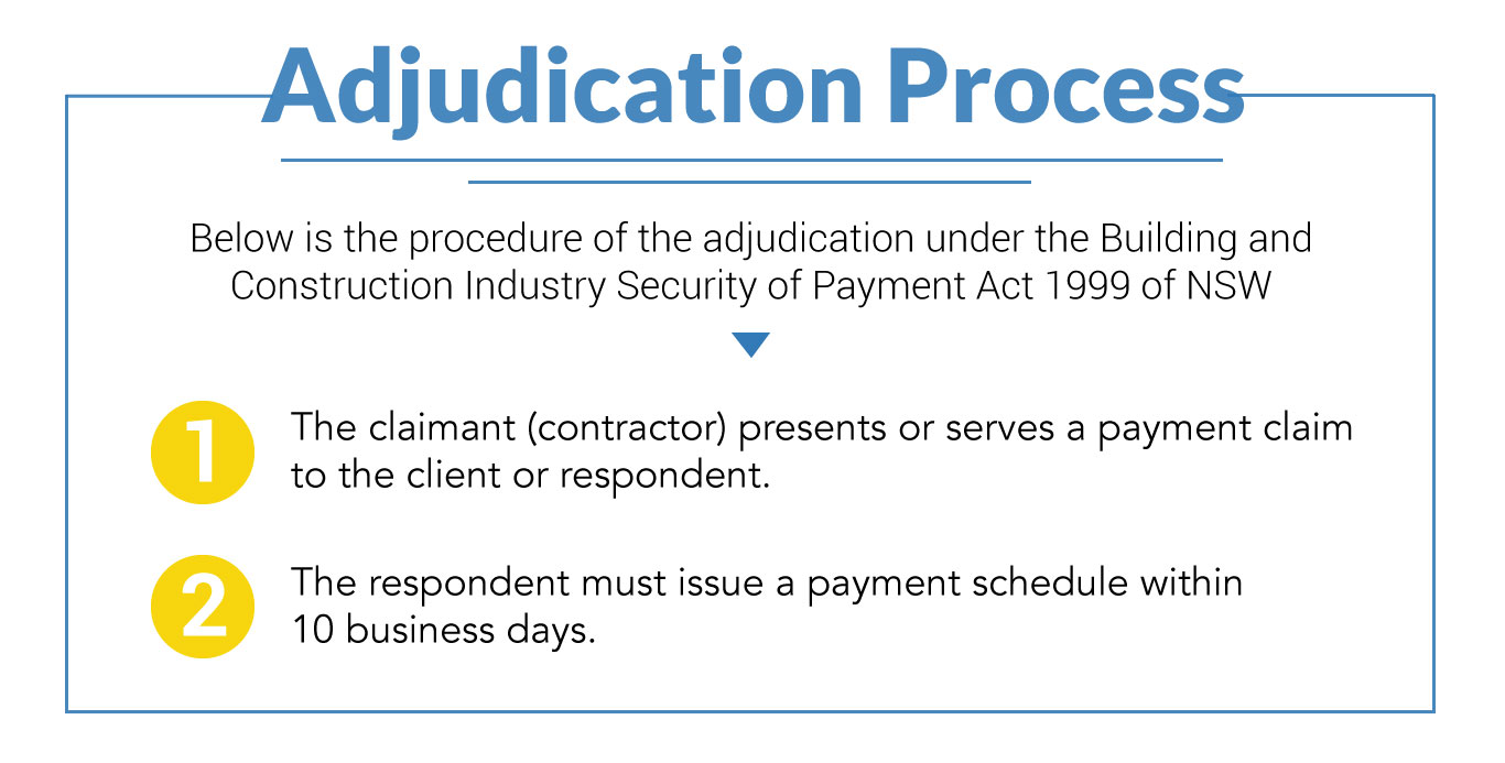 How adjudication works photo - Adjudication Process | Contracts Specialist