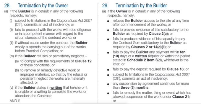 building contract termination nsw